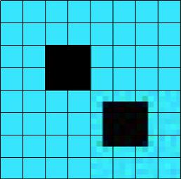 Das 8x8 Pixel-Raster