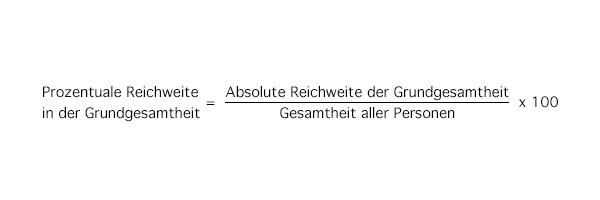 Formel zur Berechnung der prozentualen Reichweite