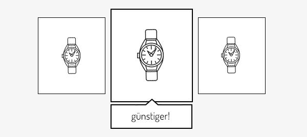 Preisvergleich bei Google Product Listing Ads