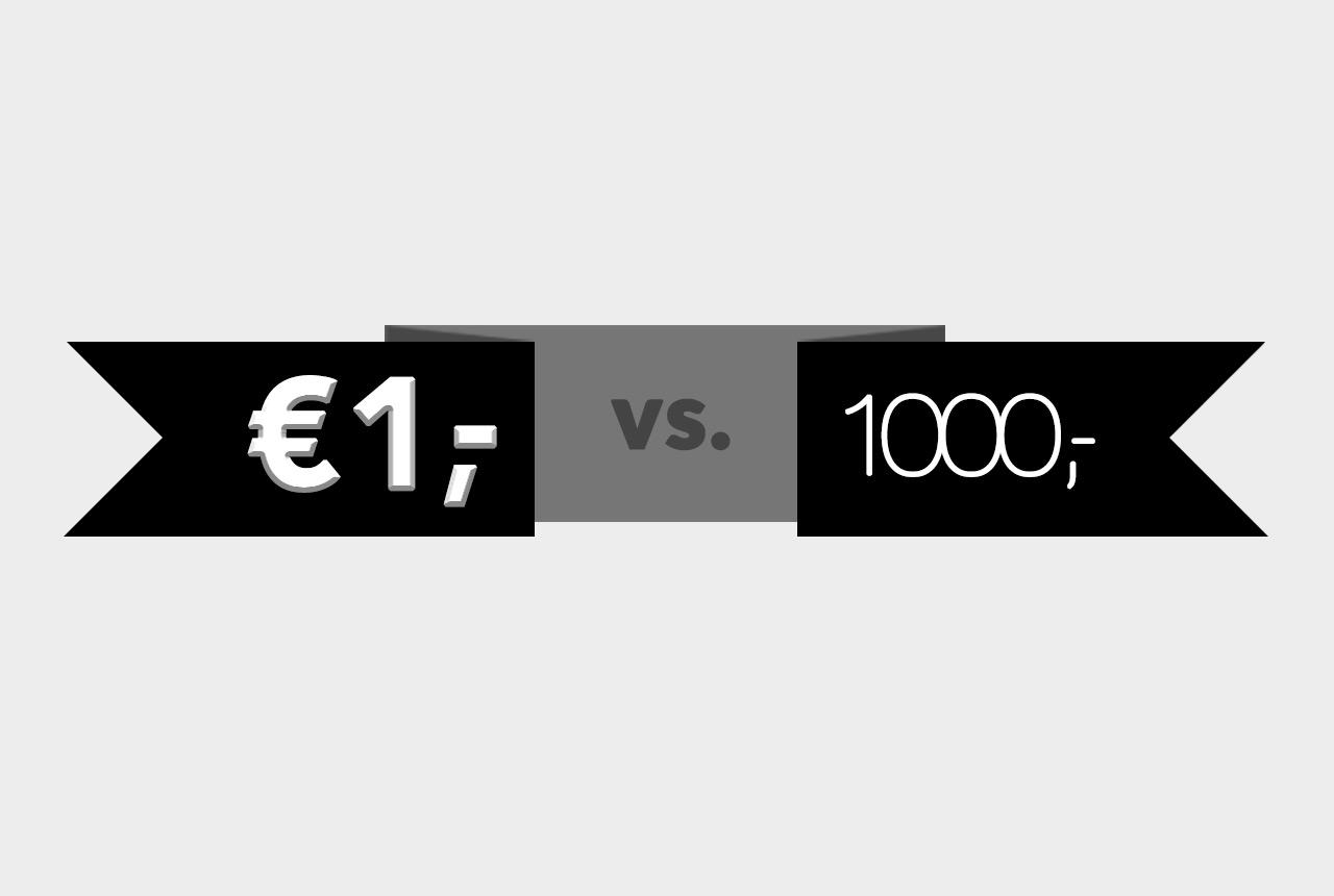 Preispolitik: Die geheimen Preistricks der Werbeagenturen