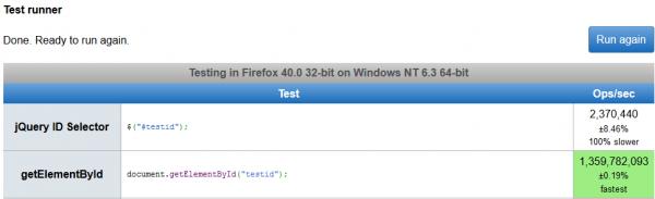 Performance-Test jQuery vs. JavaScript