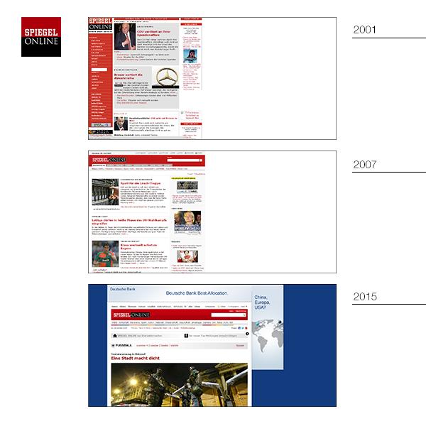 Spiegel Online alte Website